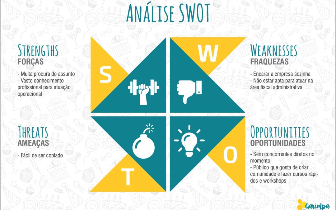 Análise SWOT – Descubra as forças e fraquezas, oportunidades e ameaças do seu negócio